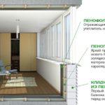 Обшивка и утепление балкона